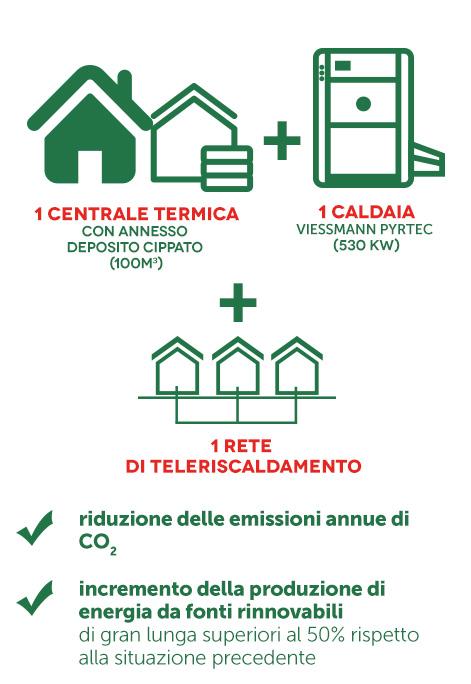 1-centrale-termica-teleriscaldamento