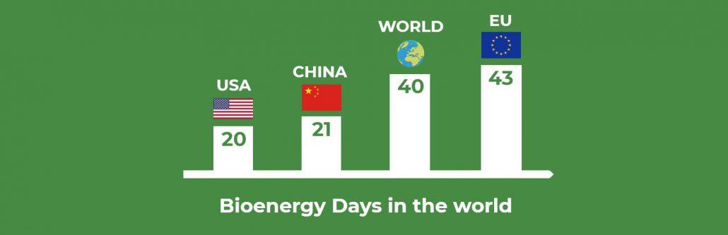 Bioenergy-Day-2018-5