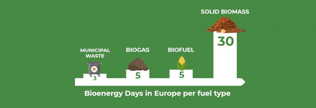 Bioenergy-Day-2018-3