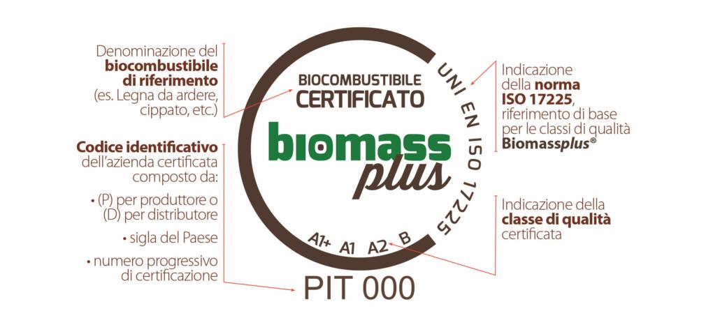 Certificazione-biomass-plus