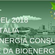 Bioenergy-Day-1