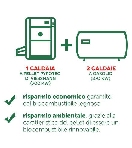 risparmio-economico-ambientale