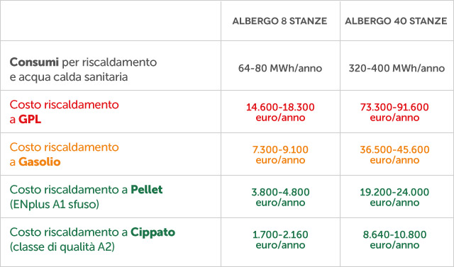 tabella_imprese_consumi